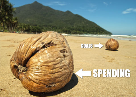 Spending And Priorities